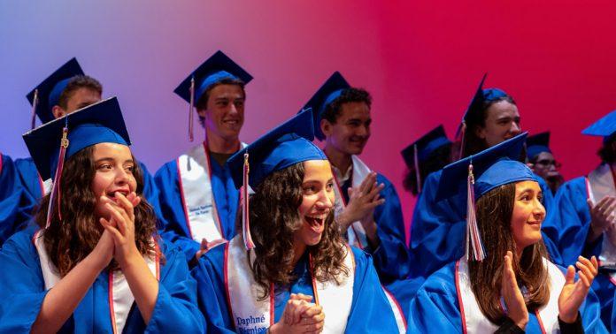 Éducation bilingue : Objectifs et impacts
